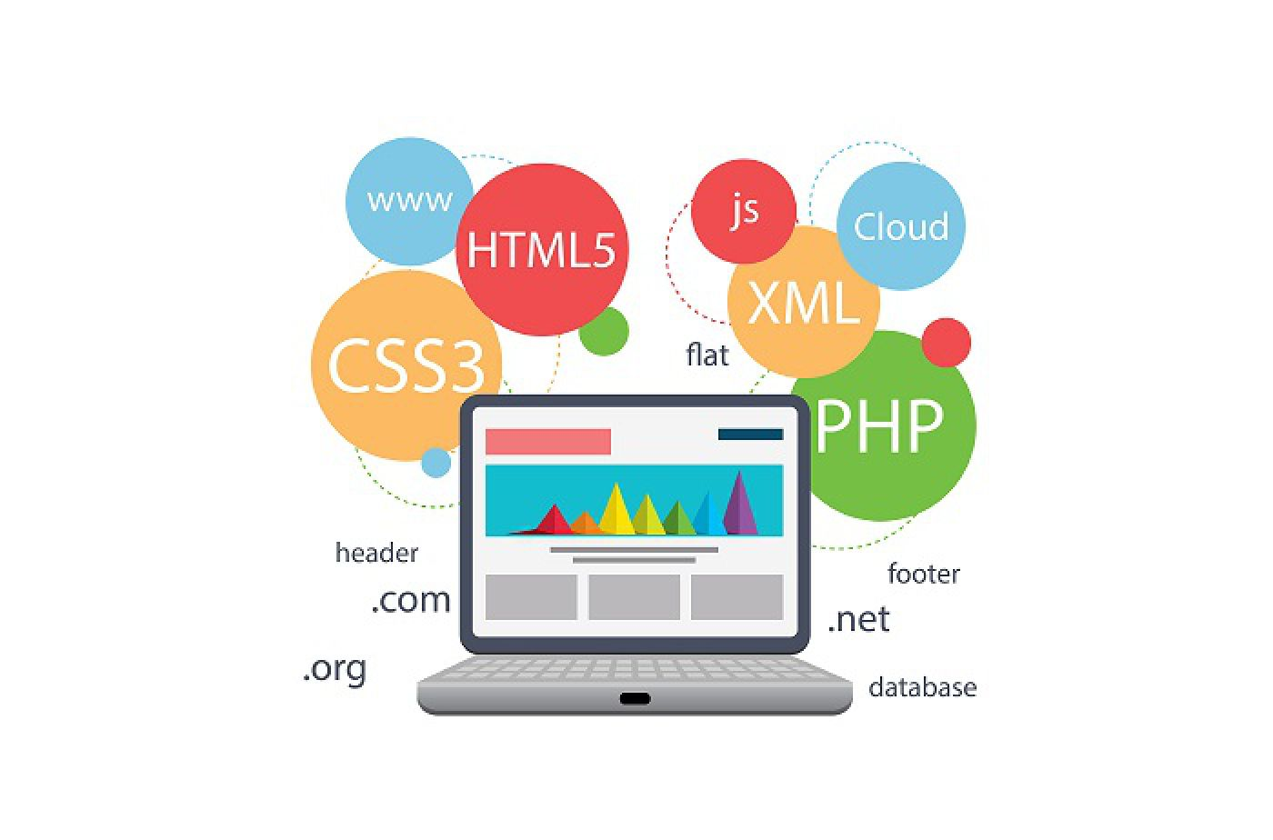 Image result for Web Applications
